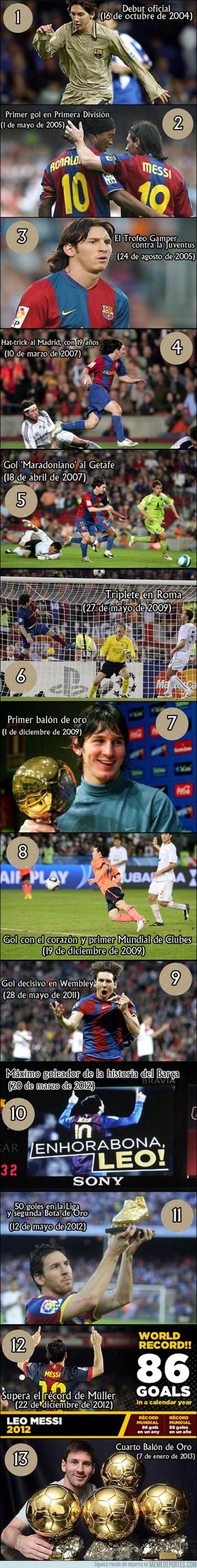 80430 - 13 momentos de los 13 años de Messi en el Barça