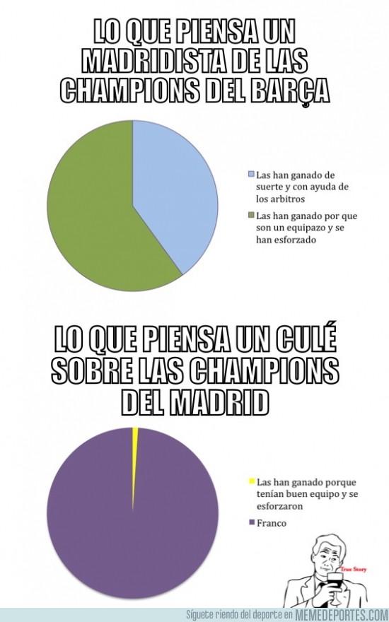 82035 - Las Champions del Madrid y del Barça