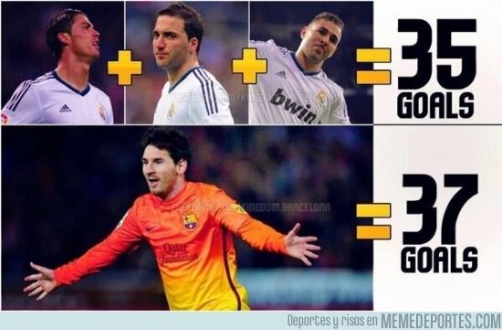 86983 - Messi todopoderoso