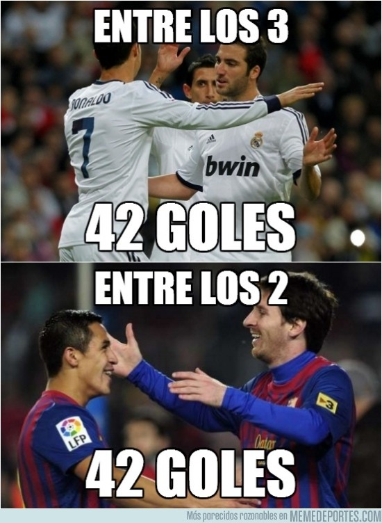 101286 - Comparativa delanteras Barça vs Real Madrid