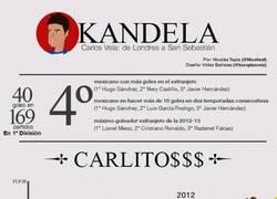 Enlace a Infografía de Carlos Vela