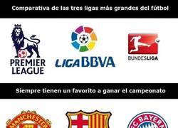 Enlace a Comparativas de las mejores ligas del mundo