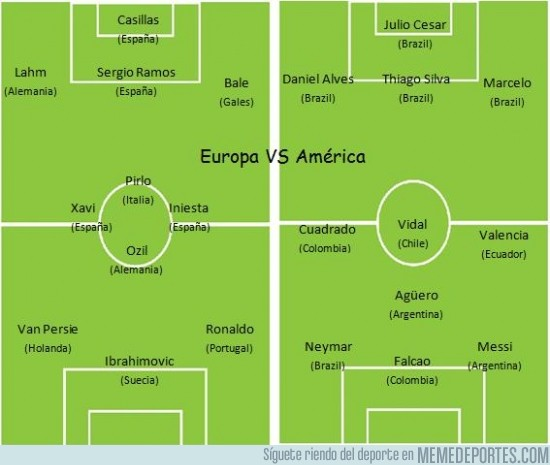 105063 - Europa Vs América ¿con cuál te quedas?