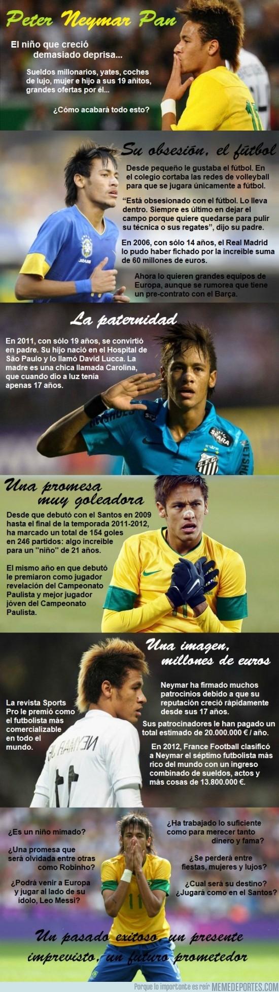 105272 - Neymar Jr. la gran promesa del fútbol actual