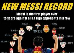 Enlace a La vuelta perfecta de Messi