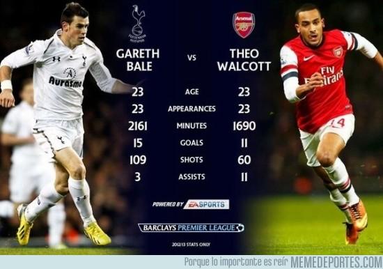 93252 - Tanto hablar de Bale y nadie piensa en Walcott