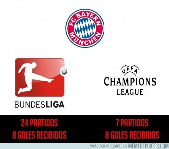 94603 - La lógica defensiva del Bayern de Munich