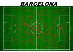 Enlace a Jugadas del Barça vs Jugadas del Madrid