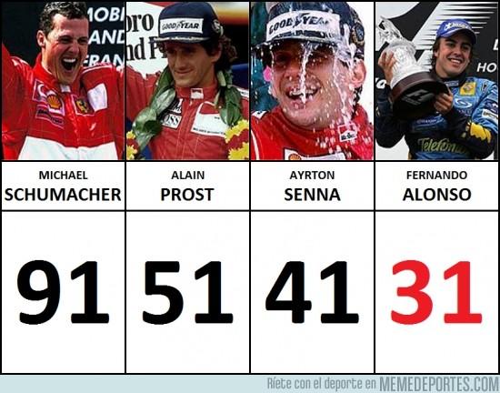 115372 - ¿Aún dudáis de Alonso?