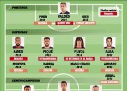 Enlace a El estado actual de la plantilla del Barça, ¿qué harías tú?