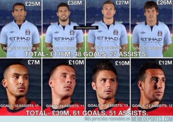 117619 - Pequeñas Diferencias entre Arsenal y Manchester City