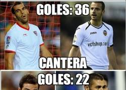 Enlace a Real Madrid LOGIC