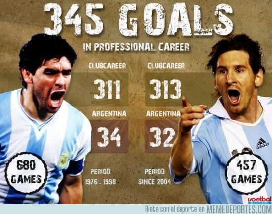 128257 - Maradona vs Messi