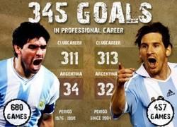 Enlace a Maradona vs Messi