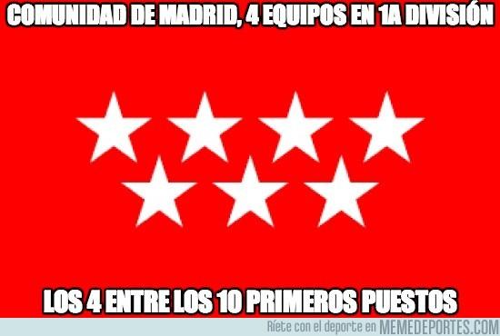 128692 - Comunidad de Madrid, 4 equipos en 1a división