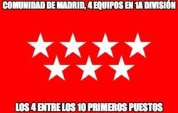 Enlace a Comunidad de Madrid, 4 equipos en 1a división