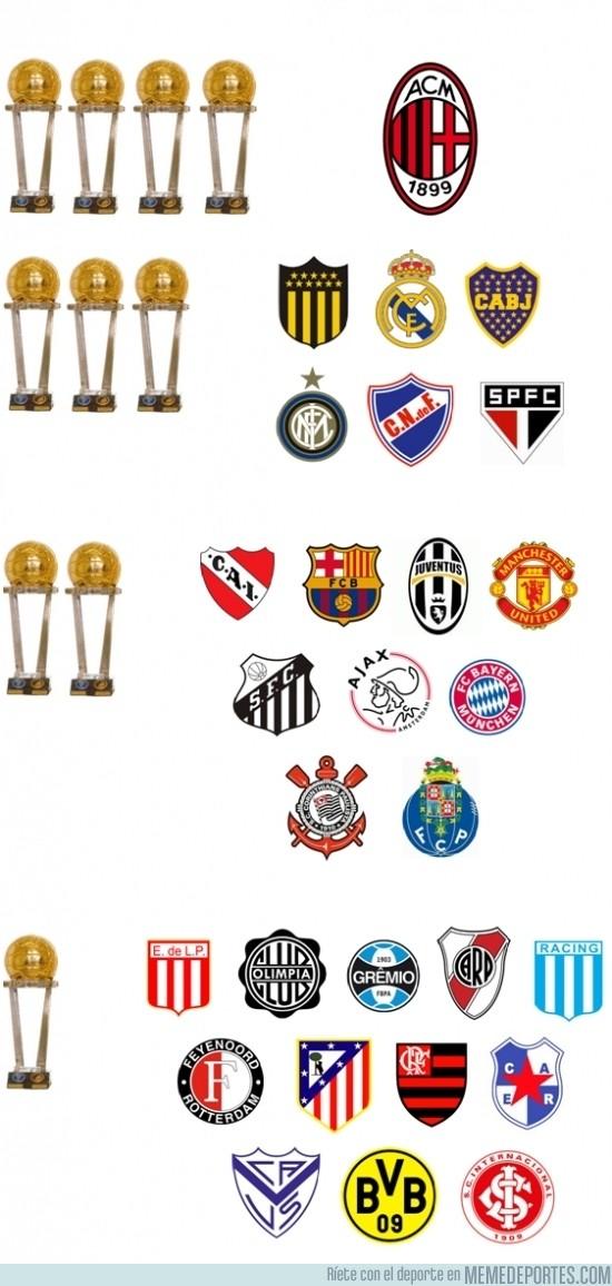 129886 - Equipos y sus respectivas intercontinentales/mundial de clubes
