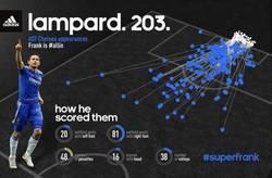Enlace a Los 203 de Lampard