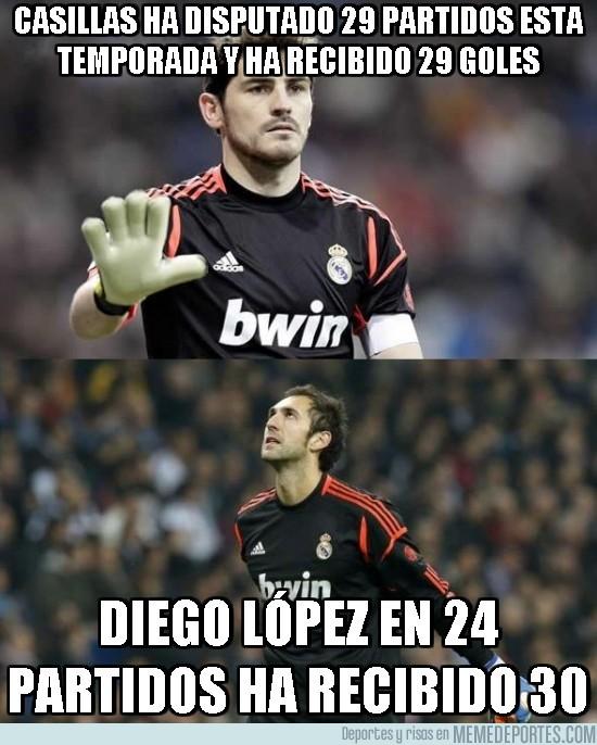 134554 - Casillas ha disputado 29 partidos esta temporada y ha recibido 29 goles