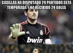 Enlace a Casillas ha disputado 29 partidos esta temporada y ha recibido 29 goles
