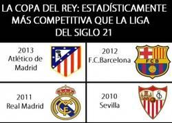 Enlace a La Copa del Rey, estadísticamente más competitiva
