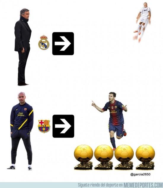 136452 - Mou consiguió que Ronaldo saltara más mientras Guardiola sólo consiguió que Messi ganara 4 de oro
