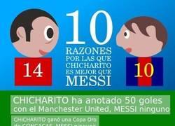 Enlace a 10 Razones por las que Chicharito es mejor que Messi