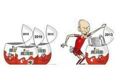 Enlace a Robben y las finales. Descripción gráfica