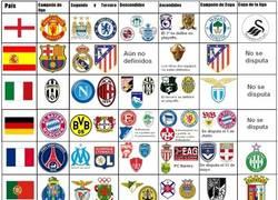 Enlace a Y así señores, es cómo va la temporada 2012/13