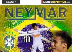 Enlace a Información de Neymar