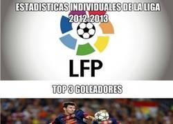 Enlace a Estadísticas individuales de la liga española 2012-2013