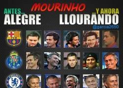 Enlace a El antes y el después de Mourinho
