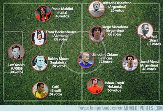 160436 - Equipo ideal de todos los tiempos según encuesta de la World Soccer Magazine
