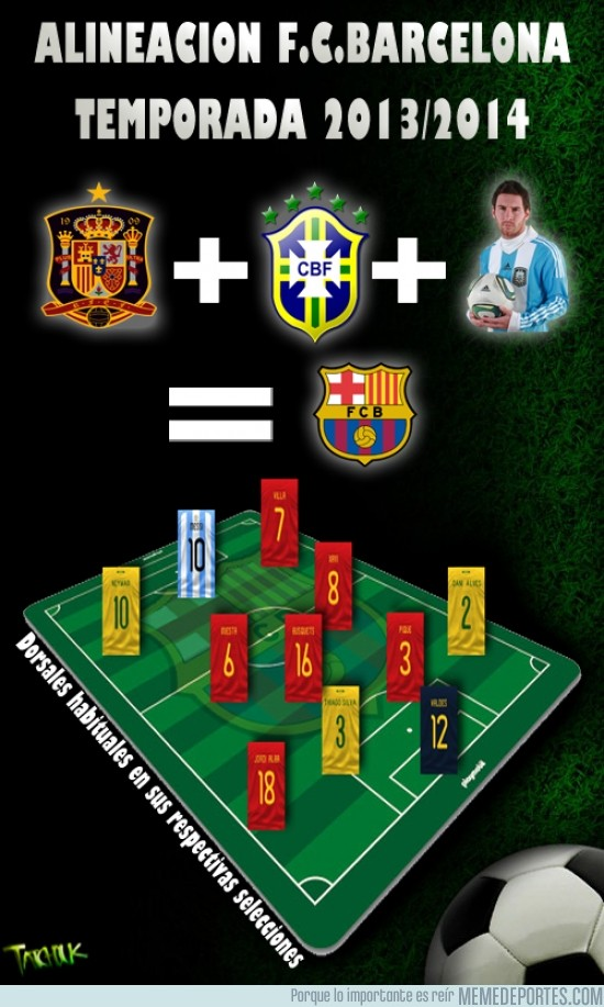 161589 - La alineación que quiere el Barça para la próxima temporada
