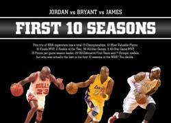 Enlace a La comparación de las superestrellas de NBA