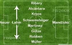 Enlace a Alineación Bayern de Munich 2013/2014 por @DaaViiDMooRaa11