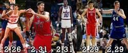 Enlace a Los más altos en la historia de la NBA, ¡ahí está nuestro Yao!