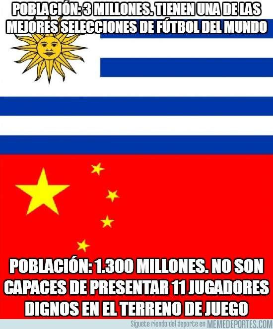 174060 - Uruguay vs China