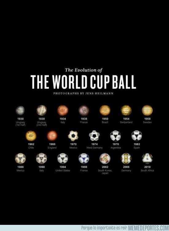 175053 - Balones de los mundiales. ¿Cuál ha sido tu preferido?