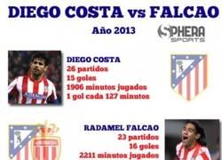 Enlace a Falcao vs Diego Costa
