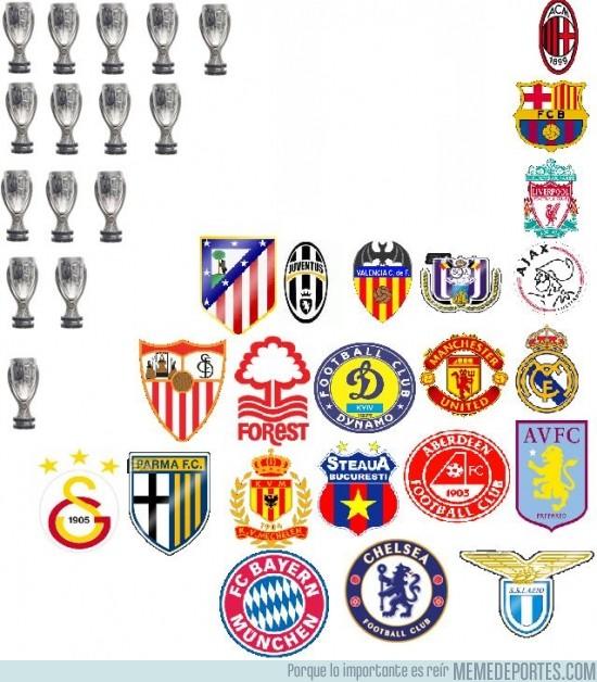 181254 - Tras la victoria del Bayern, estos son todos los ganadores de la Supercopa de Europa