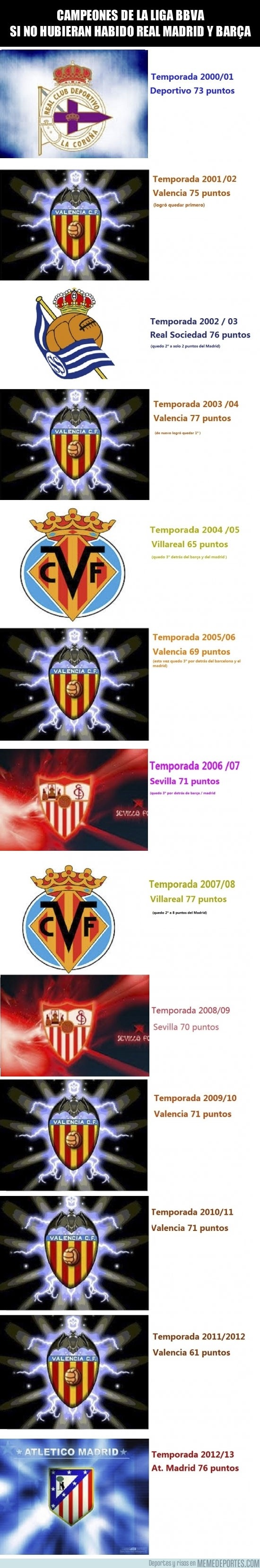 182389 - La Liga BBVA sin Madrid ni Barça