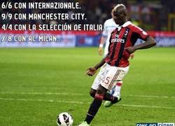Enlace a Penaltis del 'loco' Balotelli
