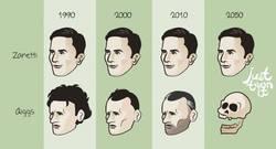 Enlace a Los dos son leyendas, pero Zanetti tiene el elixir de la eterna juventud