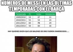 Enlace a Números de Messi en las últimas temporadas con el barça