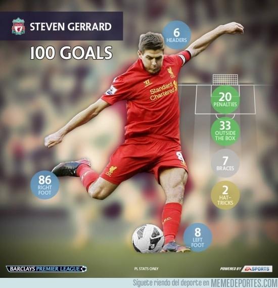 197153 - Todos los goles de Gerrard en la Premier