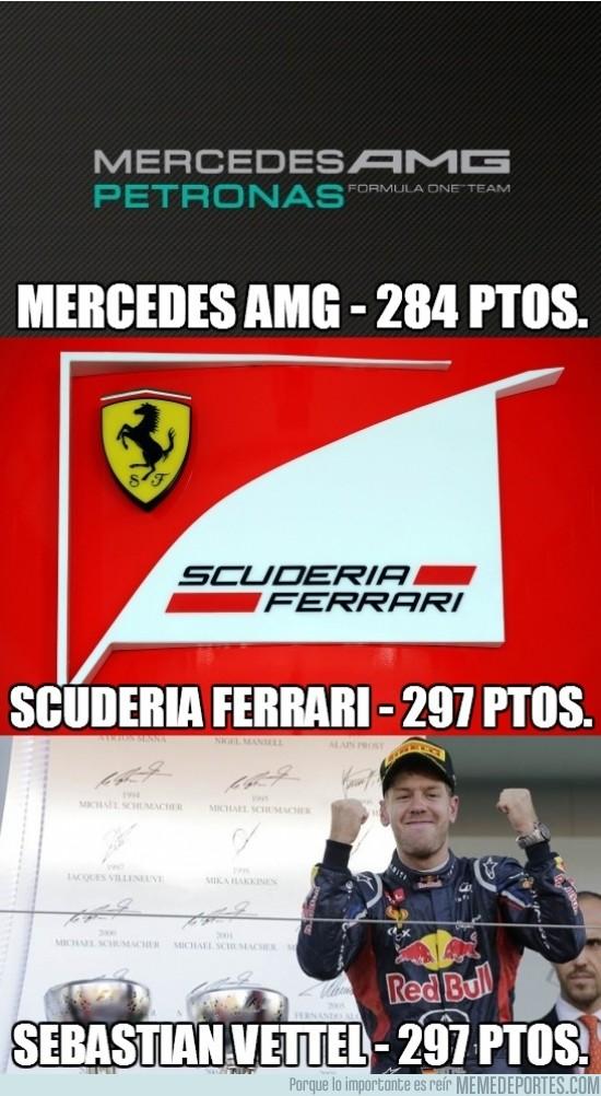 198995 - Vettel liderando el Campeonato de Constructores