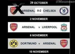 Enlace a Arsenal pierde contra el Chelsea, lo esperan Liverpool, Dortmund y Manchester United
