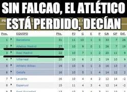 Enlace a Sin Falcao, el Atlético está perdido, decían