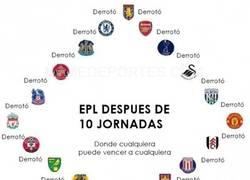 Enlace a This is the Premier League